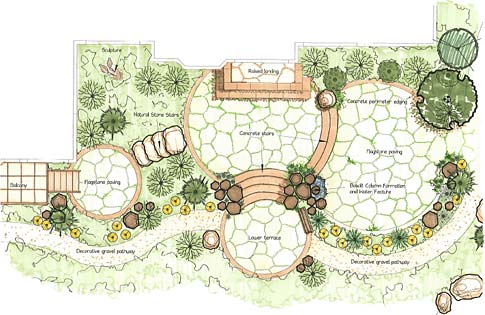 Landscaping Of Garden Flagstaff garden design garden in flagstaff workwithnaturefo